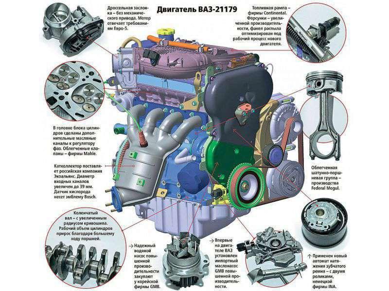 21179 1 - Чей двигатель стоит на лада х рей
