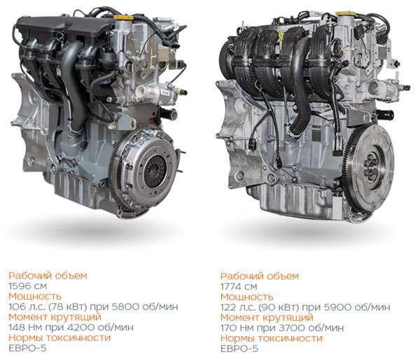 лада веста кросс характеристики двигателя